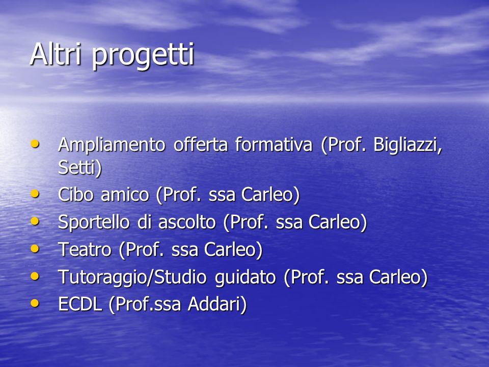 Altri progetti Patentino ciclomotore ( Prof.Di Cristofano) Patentino ciclomotore ( Prof.