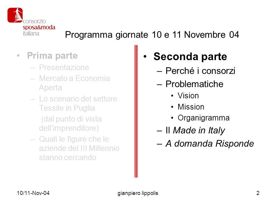10/11-Nov-04gianpiero lippolis3 1.Perché la sua attività si ispira a principi di mutualità, non ha fini di lucro ed è costituito per assistere le imprese consorziate.