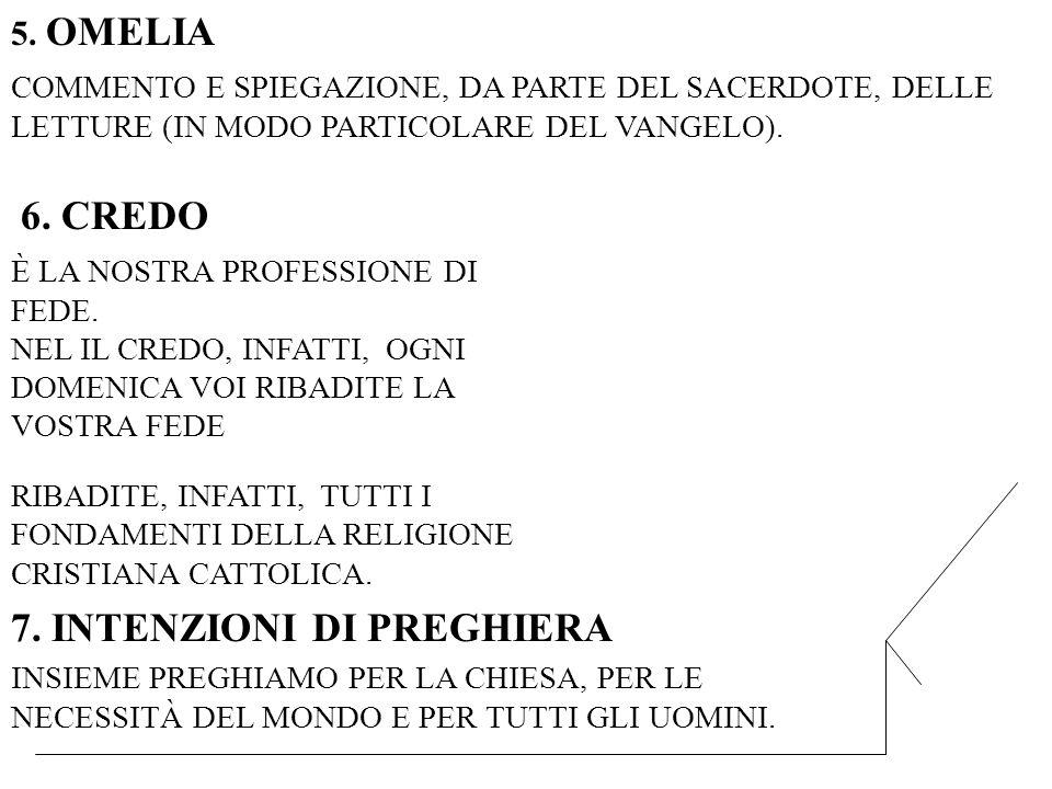 1.PRESENTAZIONE DEI DONI LITURGIA EUCARISTICA 3.