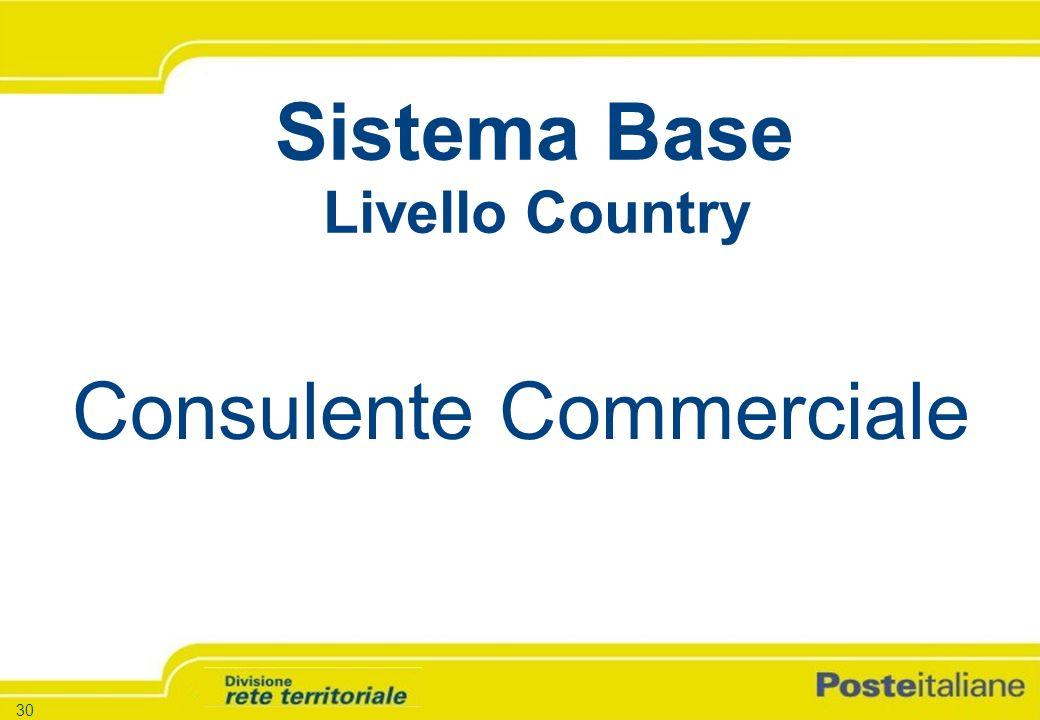 -31 - -Versione 1.5 – 26.03.04 31 Accede al premio il CONSULENTE COMMERCIALE la cui Area Country ha: raggiunto o superato IL 90% DEL BUDGET COMMERCIALE COMPLESSIVO A RICAVI conseguito il 100% DEL BUDGET RICAVI COMMERCIALI DELLA LINEA DI PRODOTTO* DI SUA COMPETENZA * Risparmio e Investimento; Transazionali; Finanziamento, Corrispondenza e DELP, PTSHOP, PTBusiness Condizioni di accesso per il Consulente Commerciale
