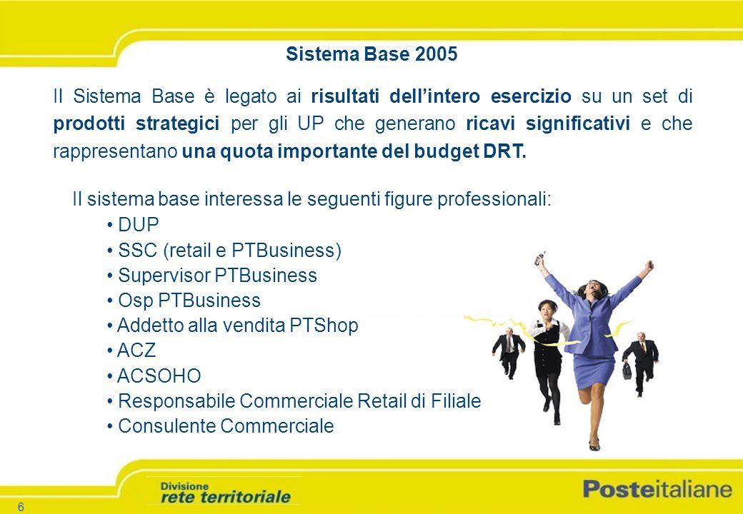 -7 - -Versione 1.5 – 26.03.04 7 Direttore Ufficio Postale Uffici Centrali, Relazionali, di Transito e Standard Sistema Base