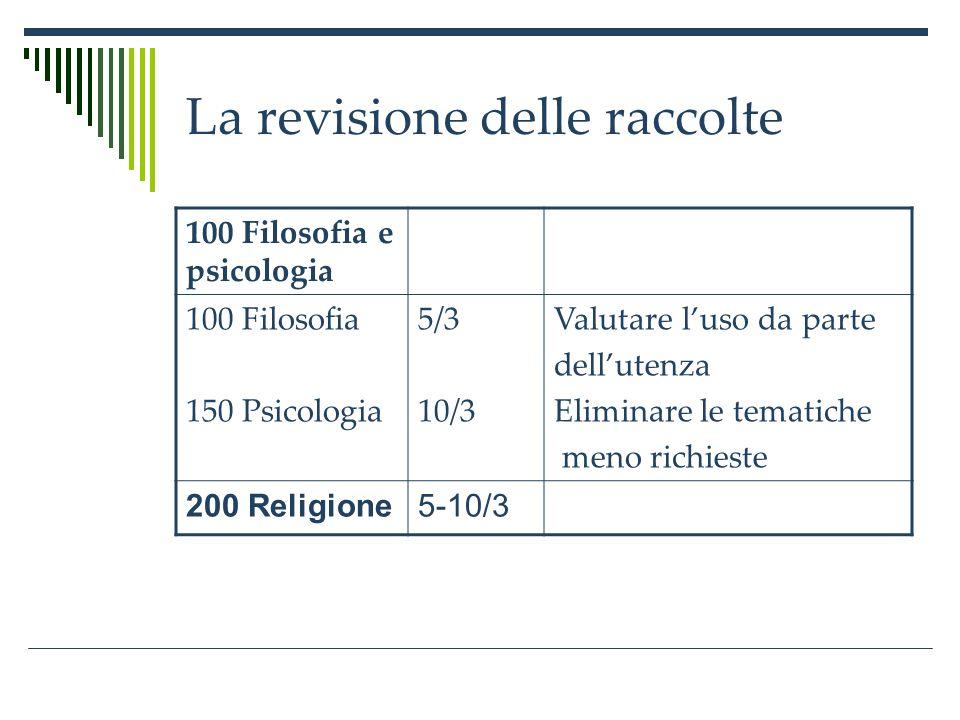 La revisione delle raccolte 300 Scienze sociali 310 Statistica2/noEliminare dopo due anni 320 Politica5/3Eliminare attualità politica 320 Opere di riferimento 10/3