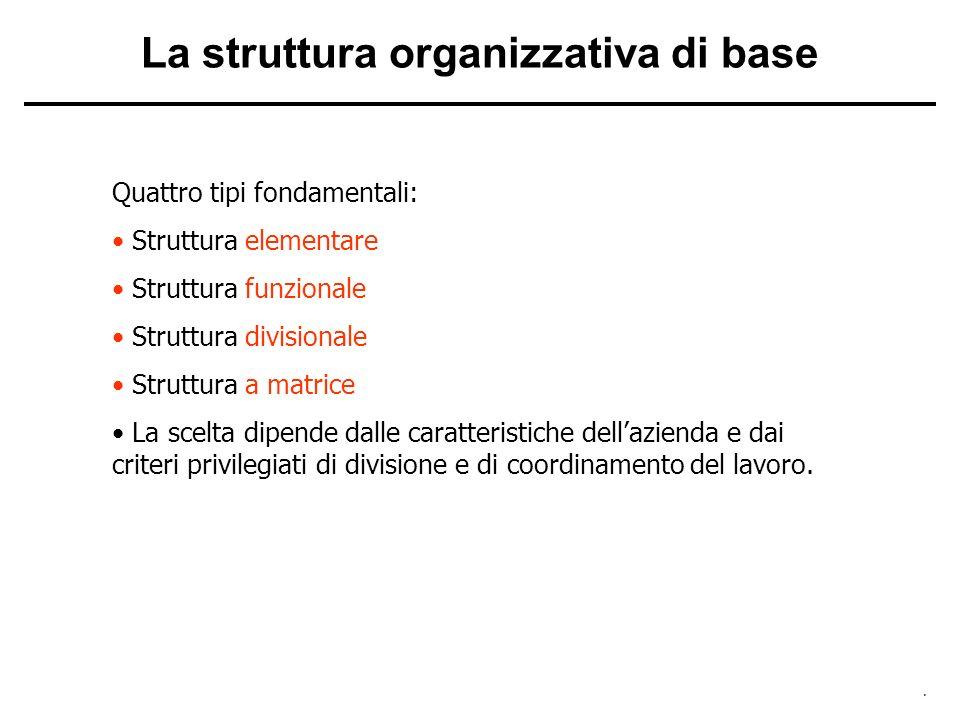 . La struttura elementare Direzione generale Organo di governo economico e direzione Organi operativi