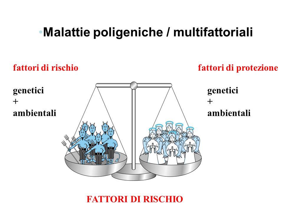 MALATTIE COMPLESSE (Poligeniche) MULTIFATTORIALI GENI AMBIENTE
