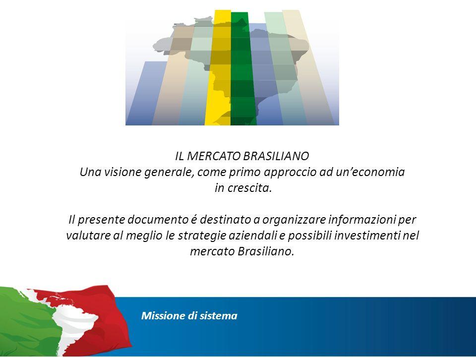 RIFERIMENTI GENERALI: I) QUADRO MONDIALE II) ECONOMIA BRASILIANA IV) BRASILE E MERCOSUL: LE TARIFFE COMUNI ARMONIZZATE V) STRATEGIE DI APPROCCIO AL MERCATO BRASILIANO VI) CONCLUSIONI Missione di sistema : Le strategie internazionali