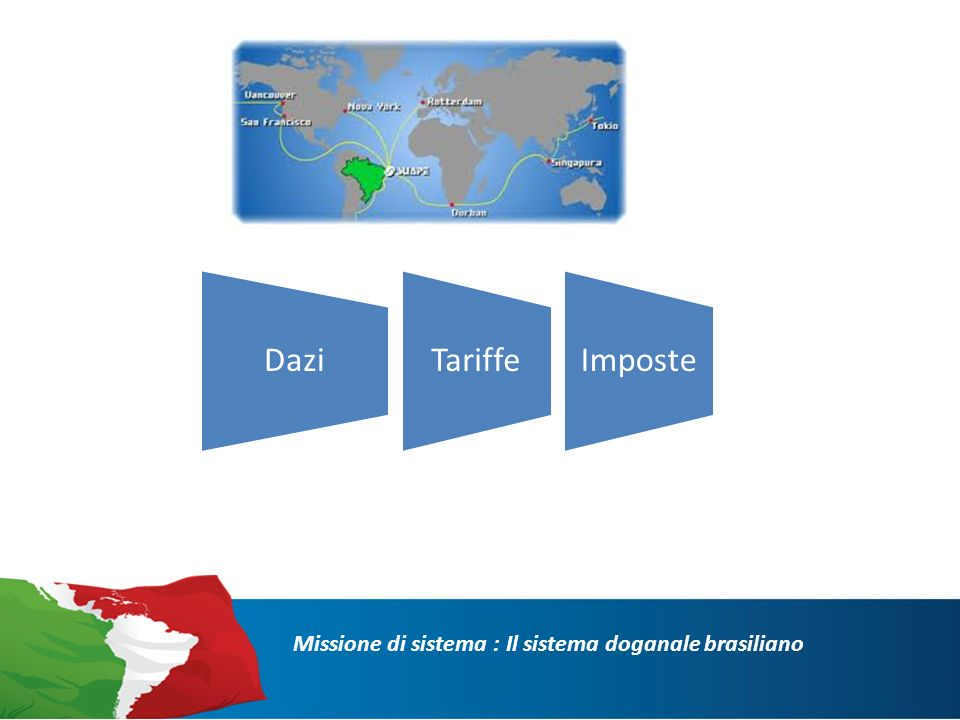 Mercto Comune: Mercosul Fonte: Mercosul Il Mercato Comune: MERCOSUL Aboliti i dazi doganali fra paesi mebri Reddito pro capite US$ 11,389 Popolazione 300 milioni Tariffa Doganale Armonizzata