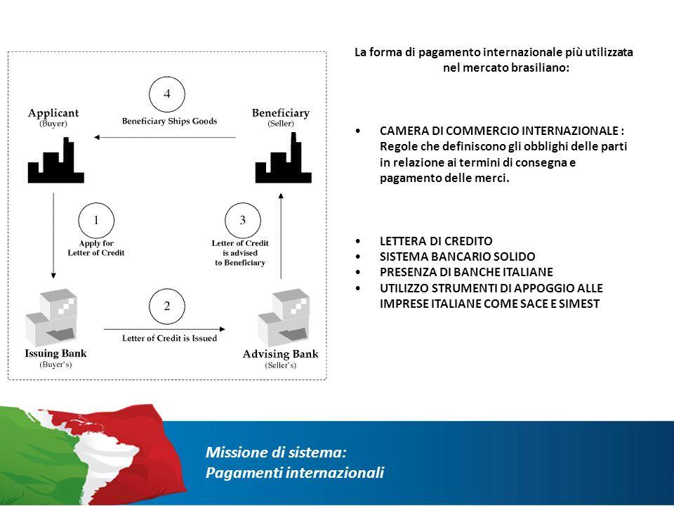 IV) STRATEGIE DI APPROCCIO AL MERCATO BRASILIANO Missione di sistema : Le strategie internazionali
