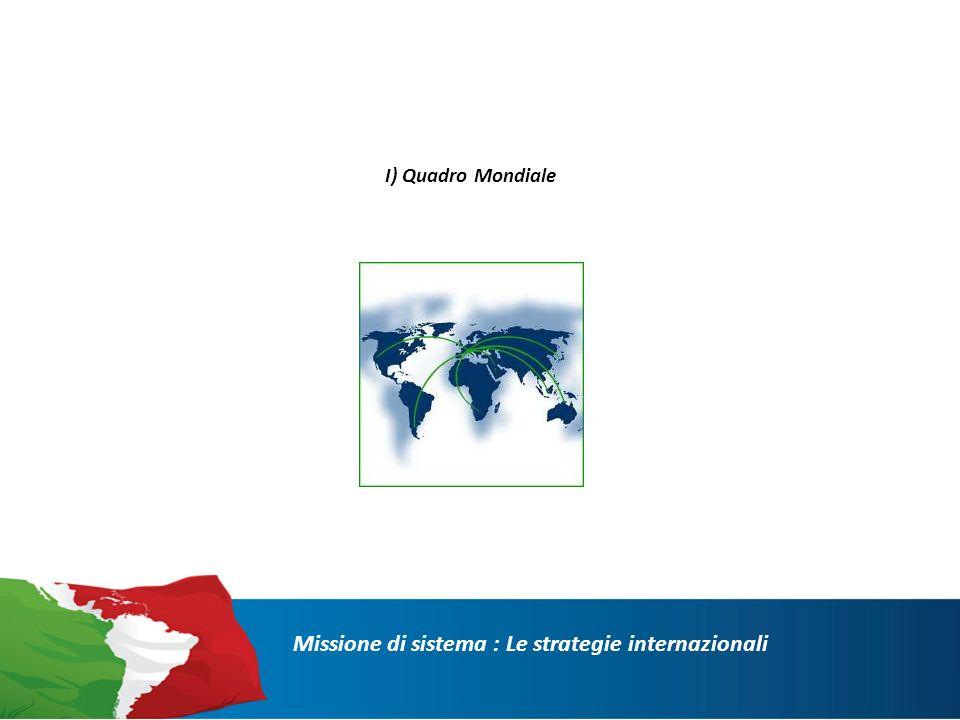 Bassa crescita nelle economie avanzate Maggiore dinamismo nelle economie emergenti