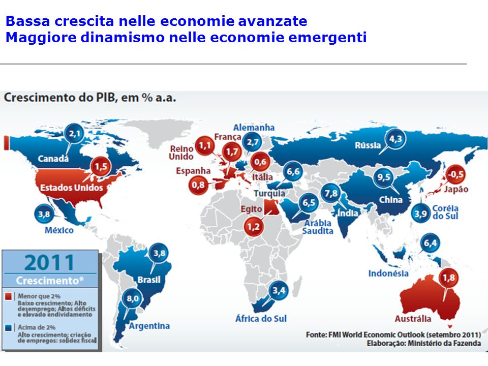 Largest economies in 2050