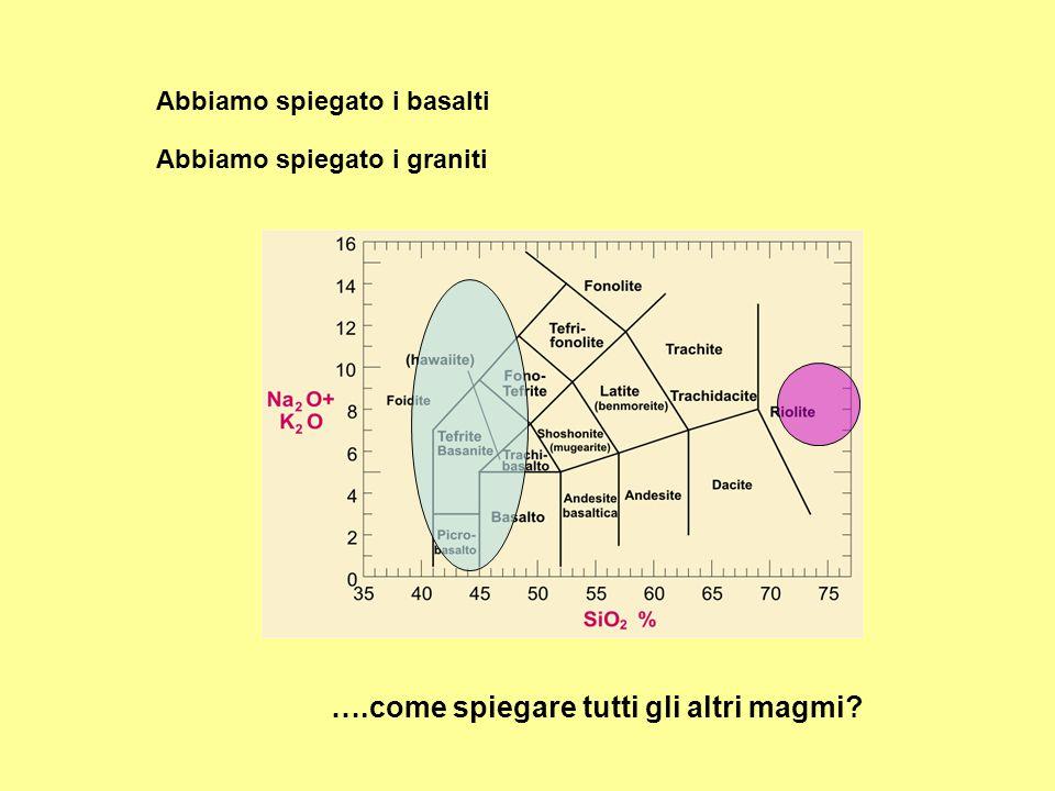 Processi di differenziazione dei magmi