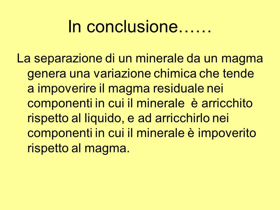 La separazione di un insieme di minerali da un magma genera una variazione chimica che tende a impoverire il magma residuale nei componenti in cui l'insieme dei minerali è arricchito rispetto al liquido, e ad arricchirlo nei componenti in cui il l'insieme dei minerali è impoverito rispetto al magma.