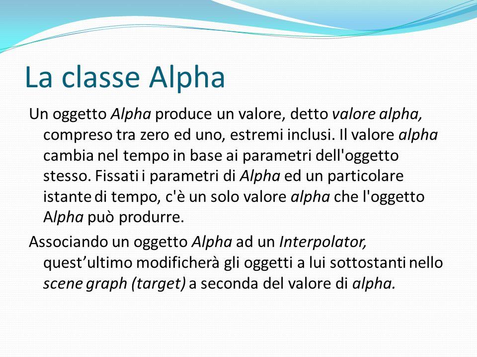 La classe Alpha