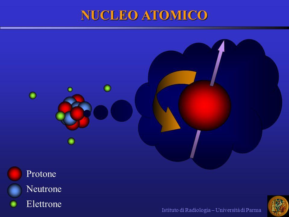 PRINCIPI TECNICI Nuclei atomici con proprietà magnetiche: numero dispari di protoni possiedono carica ed un impulso rotatorio attorno al proprio asse: spin 0: dipoli magnetici con un polo N e un polo S nucleo dH: abbondante in acqua e lipidi (corpo umano: 70% acqua) Altri nuclei: P 31, C 13, Na 23, F 19