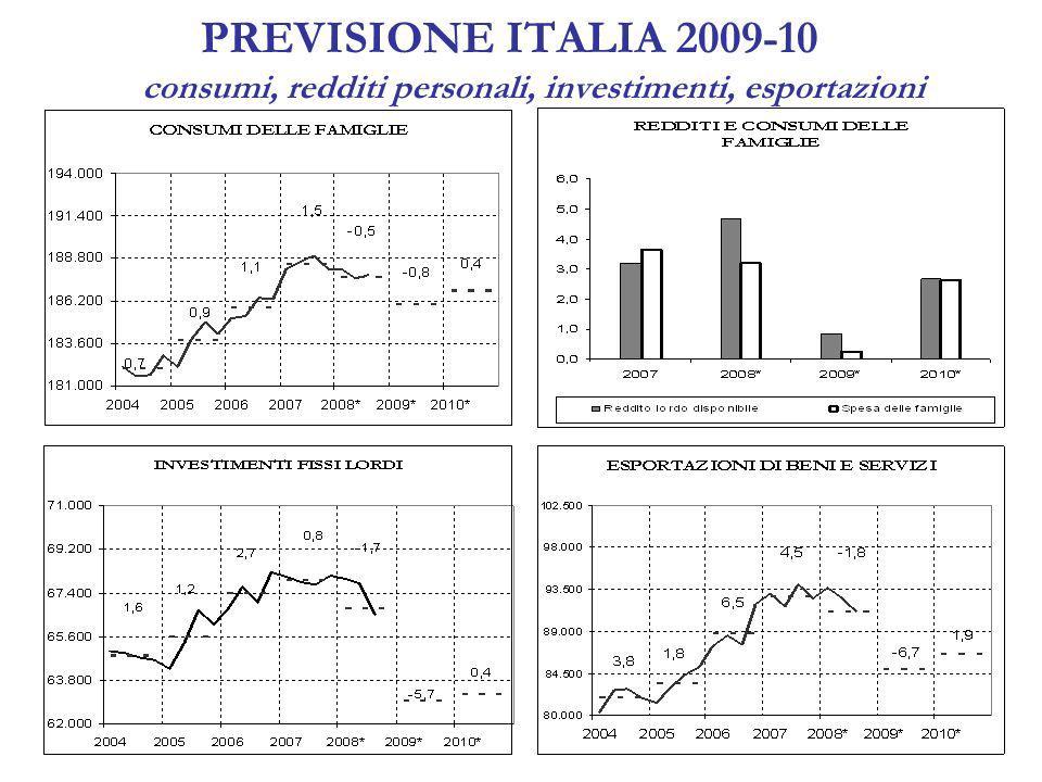PREVISIONE ITALIA 2009-10 mercato del lavoro: la recessione investe soprattutto lindustria.
