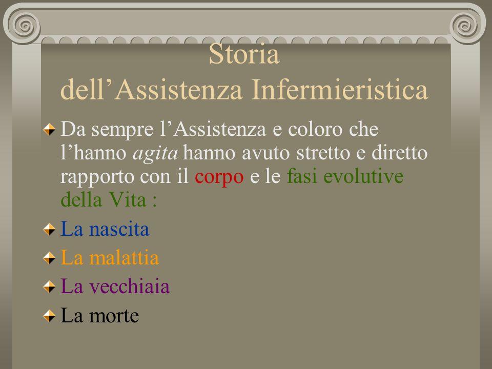 Storia dellAssistenza Infermieristica La Medicina : Med.