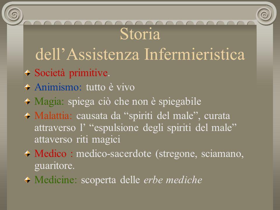 Storia dellAssistenza Infermieristica La medicina si pone fra il magico, il religioso e il razionale.