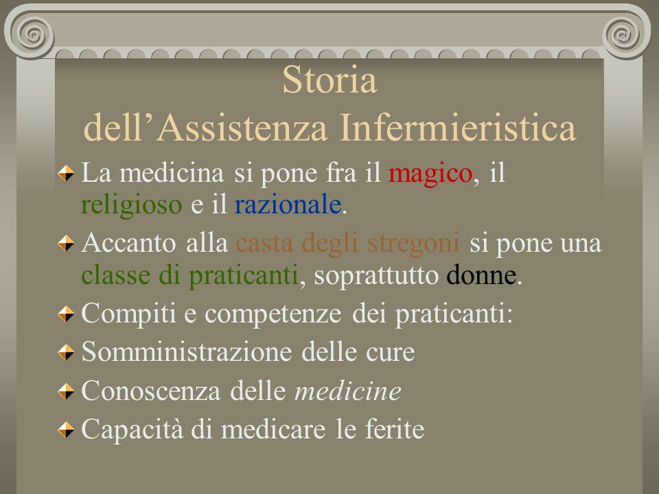 Storia dellAssistenza Infermieristica EGITTO.La medicina.