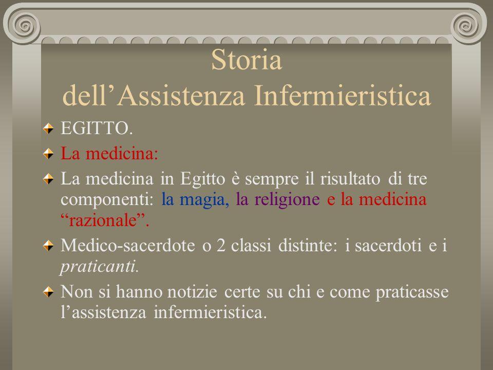 Storia dellAssistenza Infermieristica EGITTO: Società: igiene pubblica e arte sanitaria (ispettori sanitari).