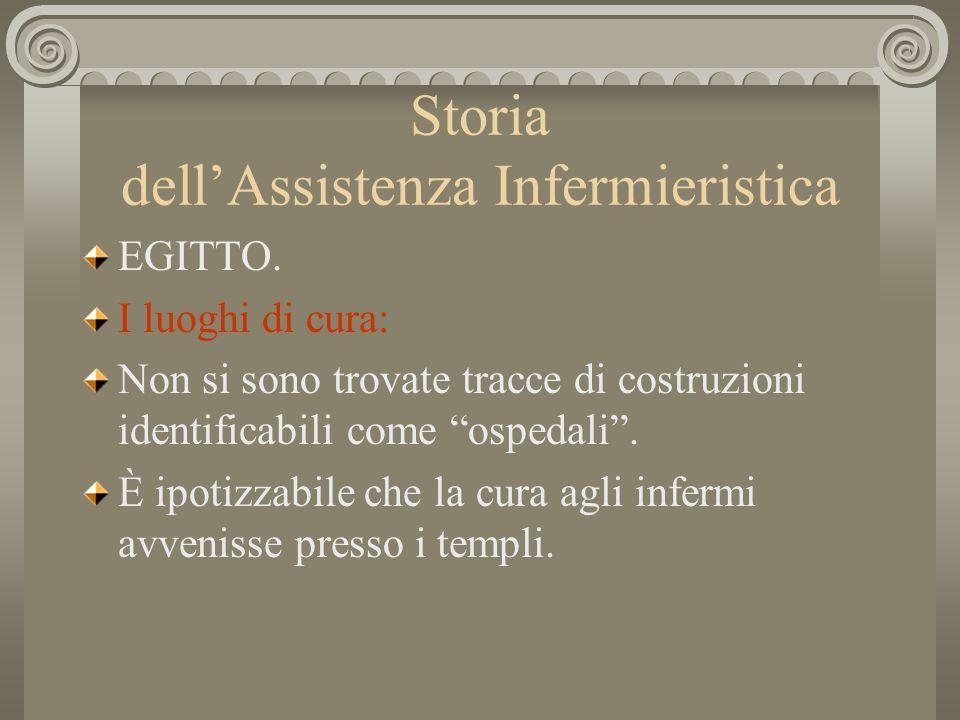 Storia dellAssistenza Infermieristica BABILONIA.