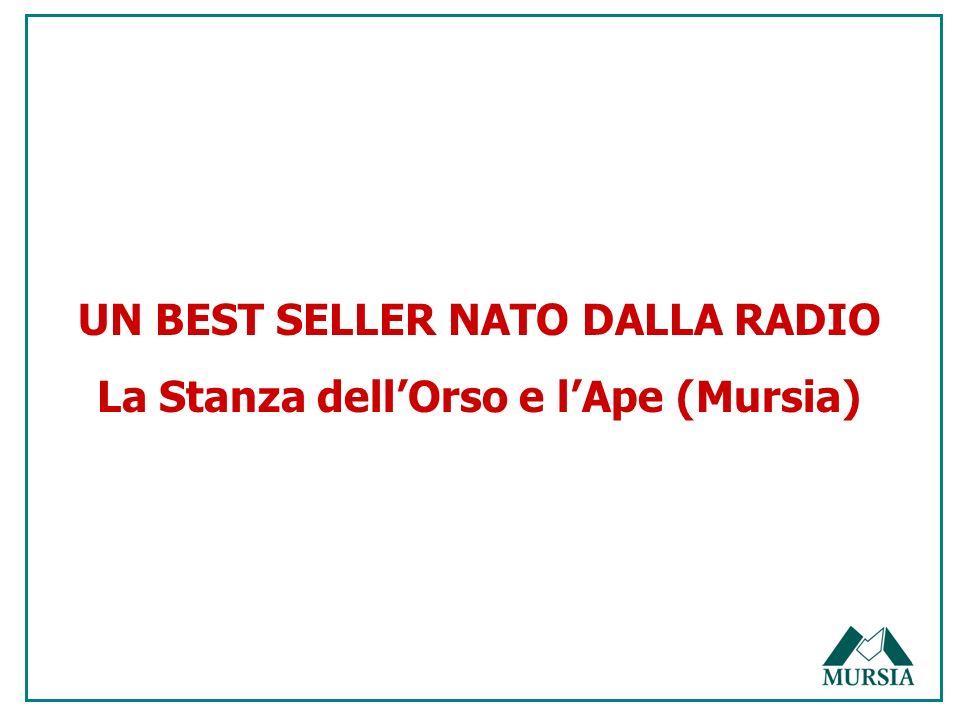 TANTI LIBRI Fonte: AIE – associazione italiana editori 53 mila titoli pubblicati nel 2006 250 mila titoli in vendita 600 mila titoli disponibili in Italia 5 mila case editrici attive nel 2006 40 giorni la permanenza media di un libro in libreria