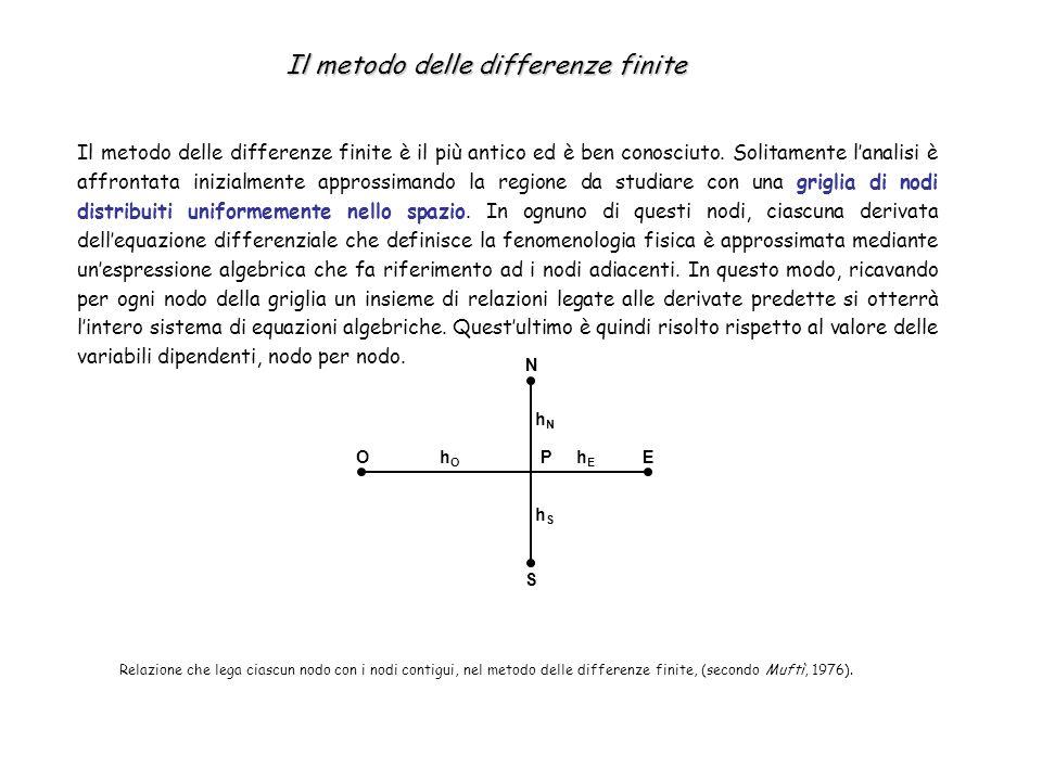 La soluzione del problema diretto geoelettrico con il metodo delle differenze finite Il metodo delle differenze finite, è stato applicato a problemi geoelettrici monodimensionali (Mufti, 1980), bidimensionali (Mufti, 1976; Day e Morrison, 1979a) e tridimensionali (Day e Morrison, 1979b).