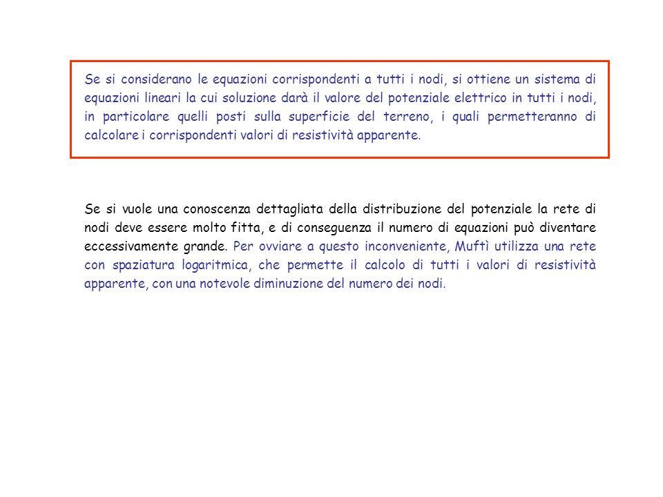 Il metodo degli elementi finiti Il metodo agli elementi finiti è un approccio più recente, oggi ben consolidato.