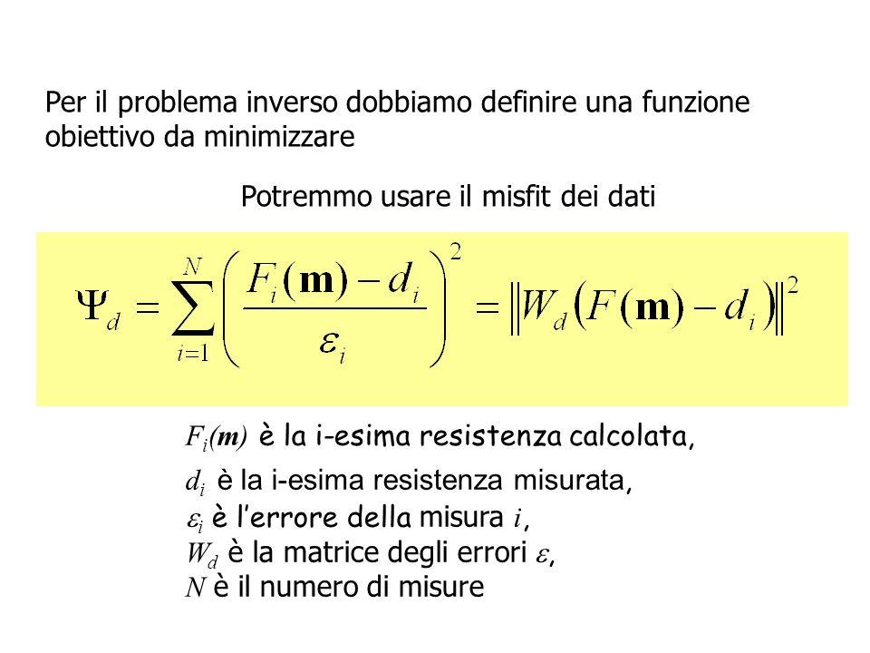 La ricerca del minimo della funzione obiettivo può condurre a determinare il miglior set di parametri m Per problemi di resistività in CC questo va fatto in modo iterativo.