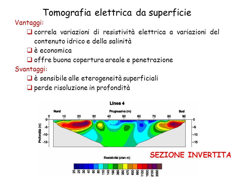 Cross Borehole Electrical Resistivity Tomography (ERT) La limitazione principale della geoelettrica tradizionale è che vuole ottenere informazioni su un semispazio a partire da dati raccolti su una sola superficie.