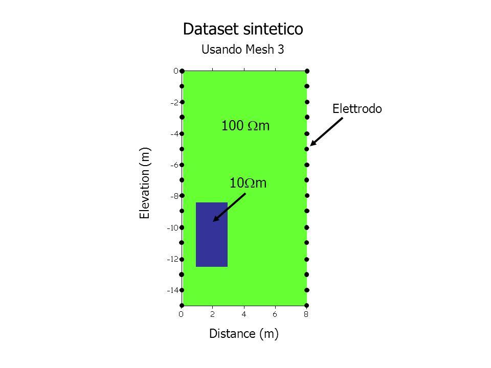 Elevation (m) Distance (m) Inversione di dati senza errore (ma lerrore nel modello diretto è del 2%) Resistività ( m)