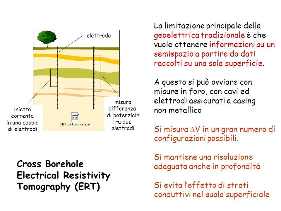 Gli elementi da considerare nella progettazione di un X-hole ERT sono: la dimensione della sezione il numero e la spaziatura degli elettrodi lo schema di acquisizione La risoluzione è migliore nella vicinanza degli elettrodi, per cui è necessario mantenere un fattore di forma uguale o minore di 1/2 fra larghezza e profondità.