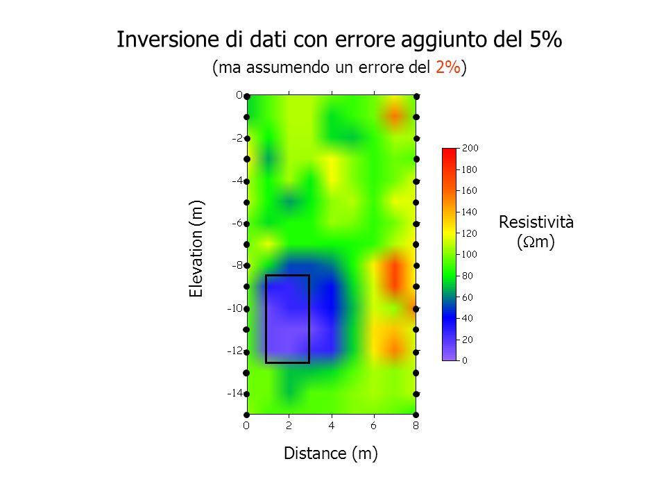 Elevation (m) Distance (m) Resistività ( m) Nota cambiamento di scale Inversione di dati con errore aggiunto del 10% (ma assumendo un errore del 2%)