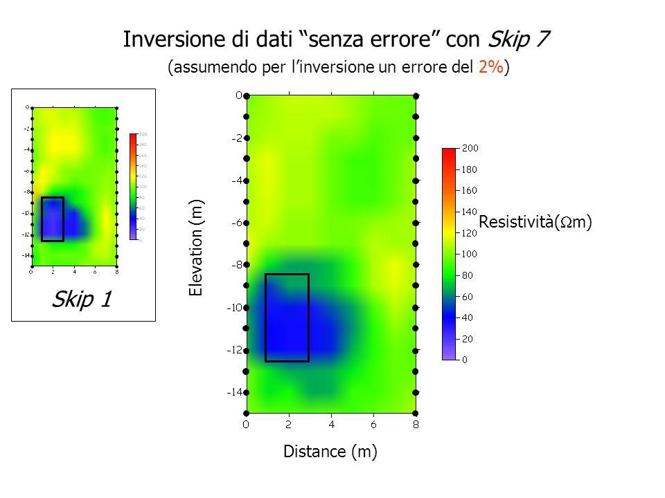 C+ P+ P- C- P- Inversione di dati senza errore con Skip 15 (assumendo per linversione un errore del 2%)