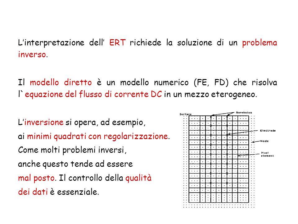 30 400 100 Resistività ( m) Inversione di resistività alla Occam 0 12345678910 0 1 2 3 4 5 6 7 8 9 11 12 13 14 15 Distanza (m) Profondità (m) E3E4 Processo iterativo per determinare il miglior set di resistività tale da (a) onorare i dati (b) avere una struttura spaziale liscia 0 5 10 15 20 25 01234567 Data misfit Iterazione Funzione obiettivo da minimizzare: