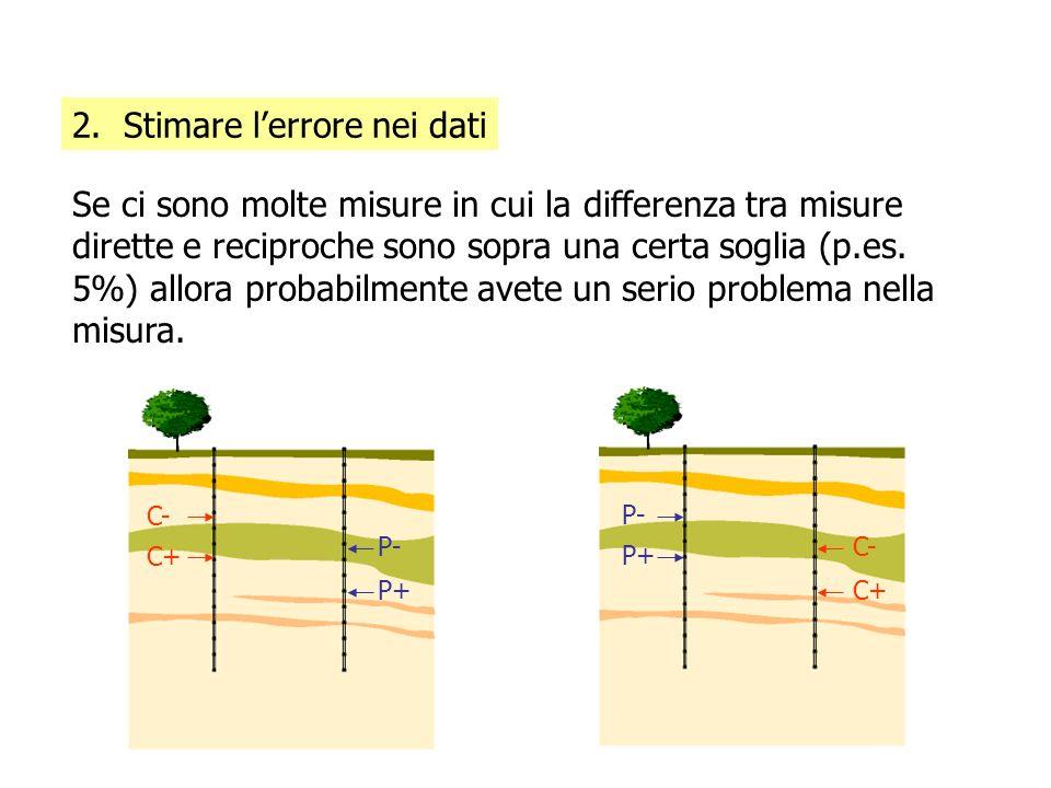 Altrimenti rimuovete tutte le misure con errore di reciprocità sopra soglia (p.es.