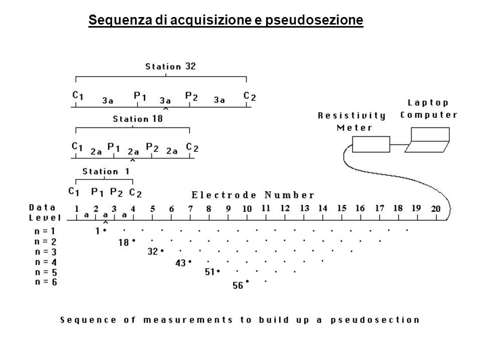 Sequenza di acquisizione e pseudosezione