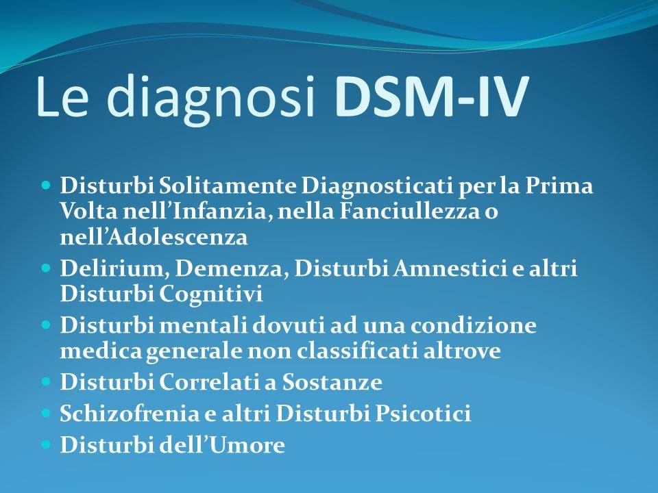 Le diagnosi DSM-IV Disturbi dAnsia Disturbi Somatoformi Disturbo Fittizio e Simulazione Disturbi Dissociativi Disturbi Sessuali e dellIdentità di Genere Disturbi dellAlimentazione Disturbi del Sonno Disturbi del Controllo degli Impulsi Non Classificati Altrove