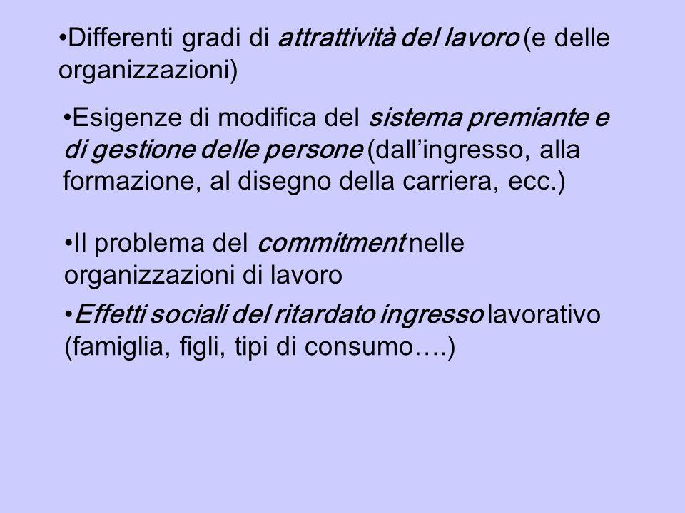 4) FEMMINILIZZAZIONE Tendenziale aumento degli ingressi lavorativi di donne (in Italia, comunque, ancora molto al di sotto della media europea) Correzioni parziali della normativa sul lavoro in favore delle lavoratrici Persistenza di differenze di status, salariali, di prestigio delle professioni femminilizzate, ecc.