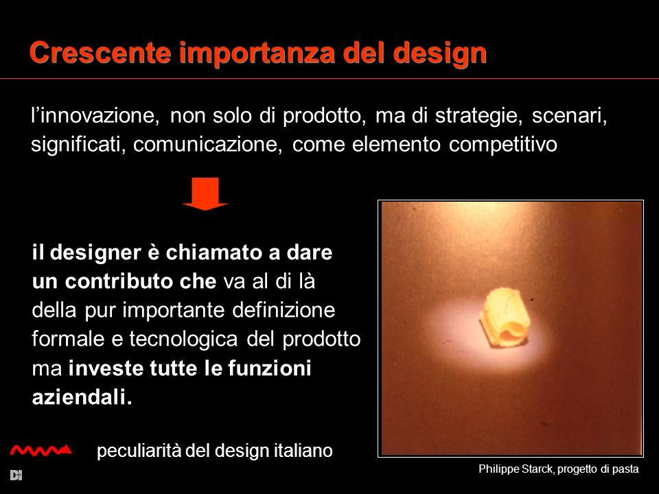 Perché il design è sempre più importante / Prodotto e sistema prodotto Il successo di unazienda è sempre più legato ad un complesso di fattori che va sotto il nome di sistema prodotto composto da: - il prodotto stesso, - il servizio, - la comunicazione.