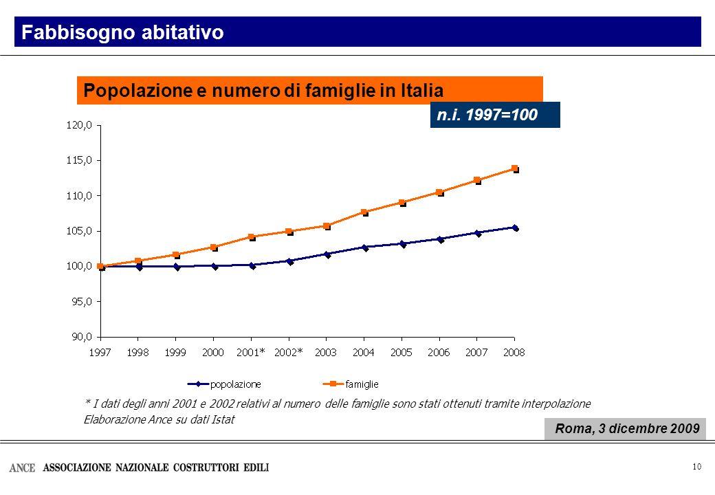 11 Numero di abitazioni e numero delle nuove famiglie in Italia e in Spagna Confronto tra il numero di abitazioni progettate e la variazione del numero delle famiglie Migliaia Roma, 3 dicembre 2009