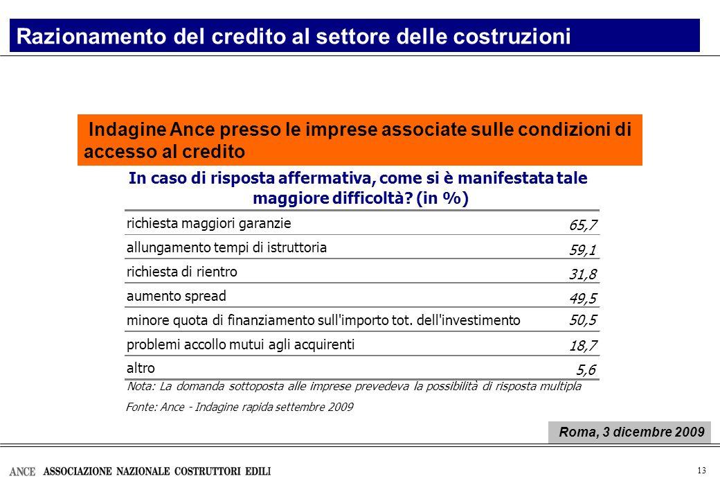 14 Landamento dei tassi interbancari e del tasso BCE Elaborazione Ance su dati Euribor.org Roma, 3 dicembre 2009