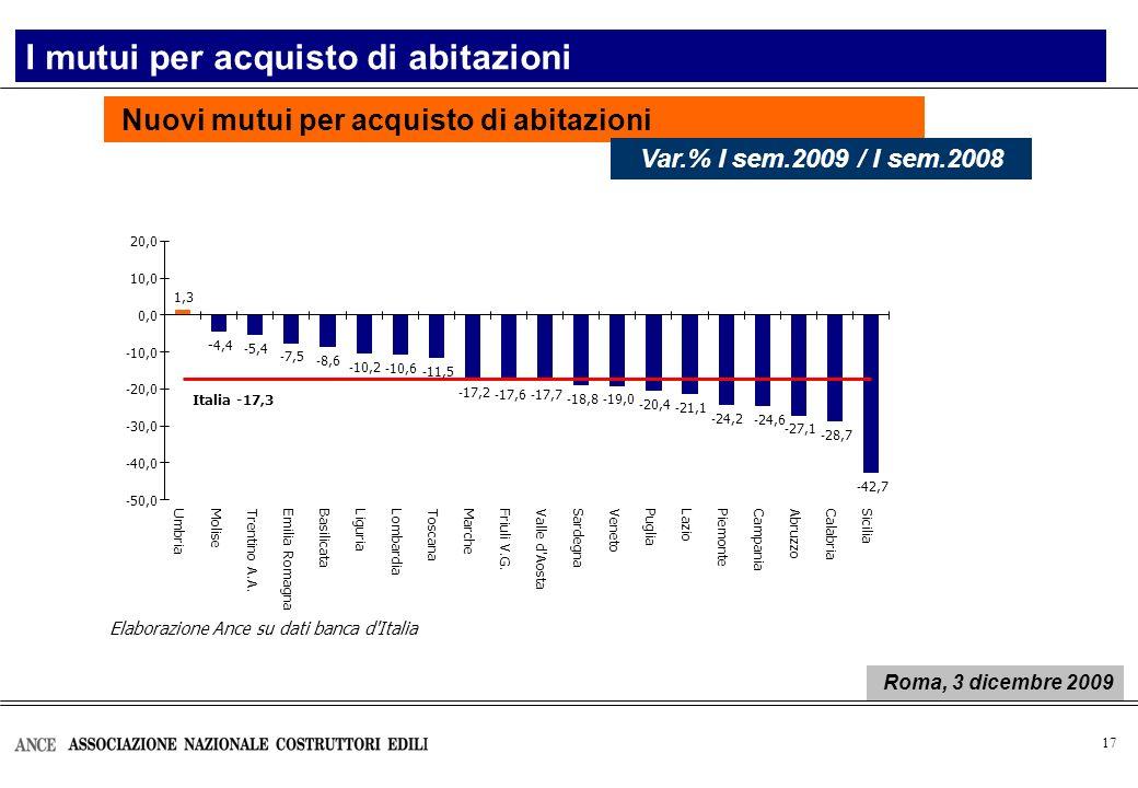 18 Molto bassa in Italia la % di spesa pubblica per investimenti rispetto al Pil Elaborazione Ance su dati Eurostat e Istat Spesa delle Amministrazioni Pubbliche per Investimenti Fissi Lordi nel 2008 % sul Pil Roma, 3 dicembre 2009