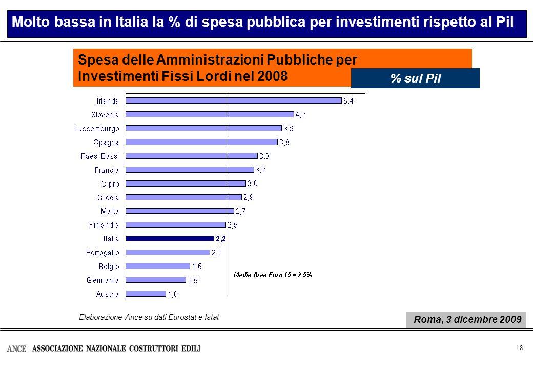 19 Milioni di euro 2000 Fonte: Ance Investimenti in costruzioni non residenziali pubbliche Roma, 3 dicembre 2009