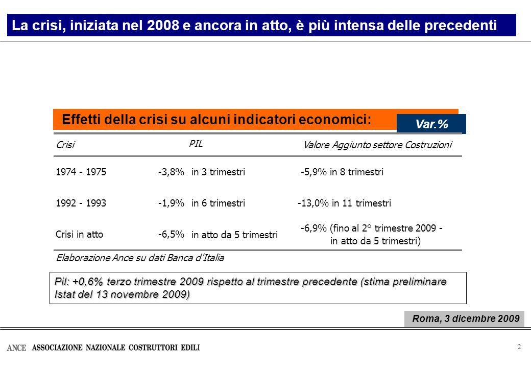 3 Investimenti in costruzioni (*) Investimenti in costruzioni in Italia Milioni di euro 2000 Roma, 3 dicembre 2009
