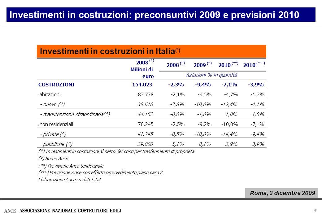 5 Edilizia residenziale: Permessi di costruire Abitazioni (nuove e ampliamenti) Numero Roma, 3 dicembre 2009