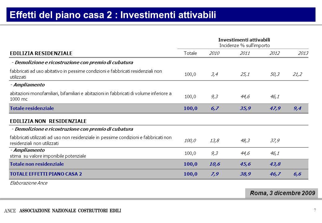 8 Contratti di compravendita di unità immobiliari ad uso abitativo Il mercato immobiliare residenziale in Italia Migliaia Roma, 3 dicembre 2009