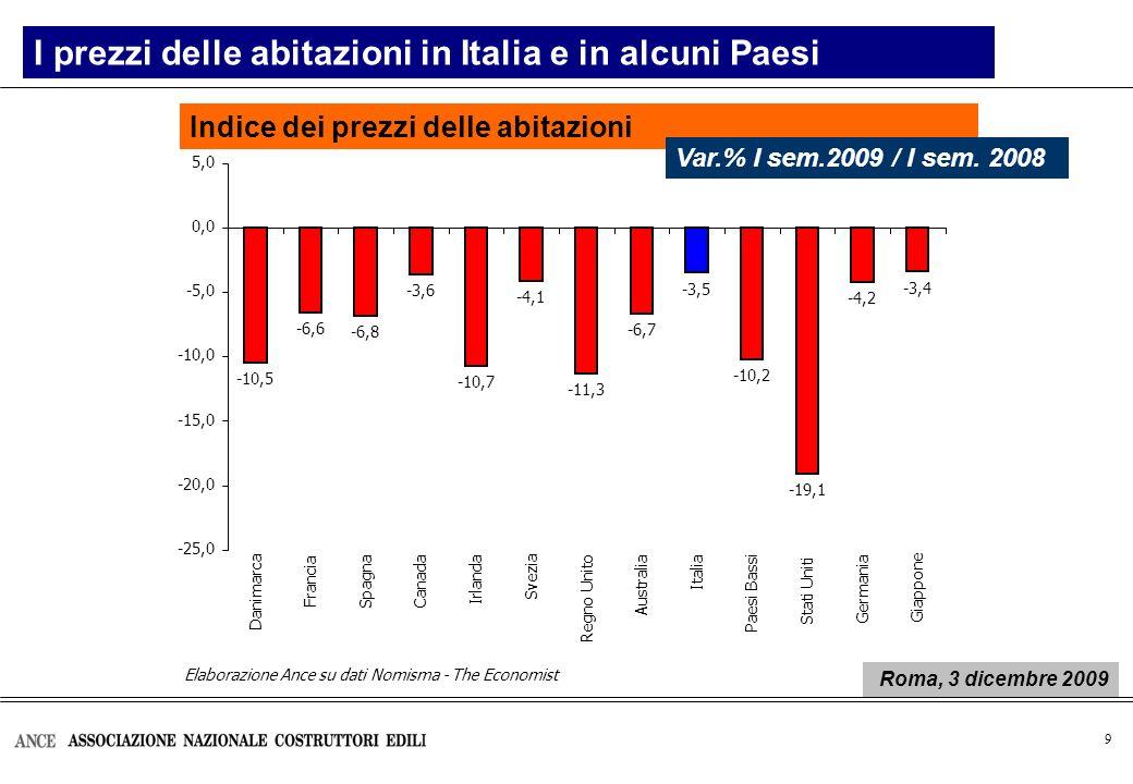 10 Fabbisogno abitativo Popolazione e numero di famiglie in Italia n.i.
