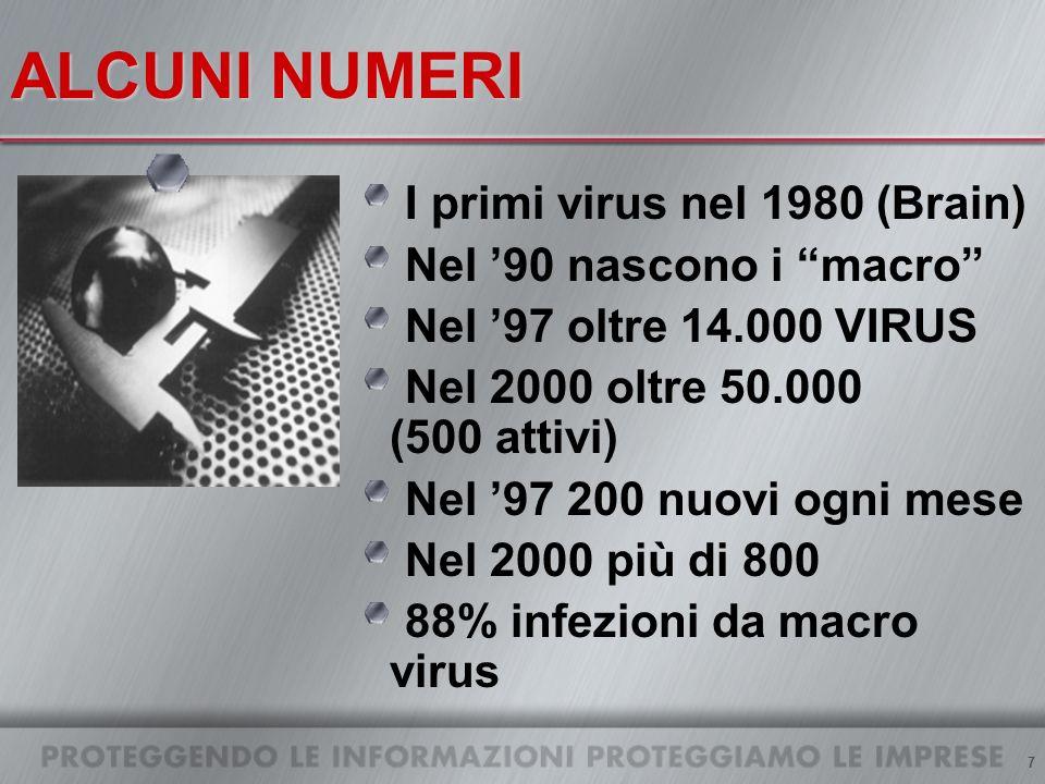 8 ANCORA NUMERI 2/11/88 Morris mette in crisi 6000 macchine in rete Nimda scoperto 18/9/2001 In 24 ore infetta 2.2 Mil.