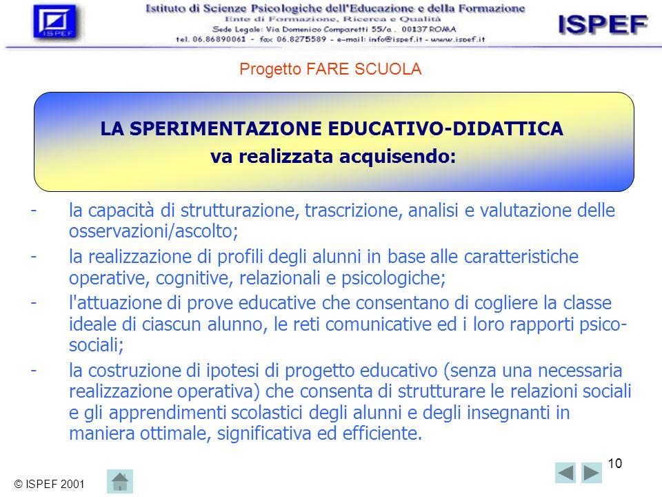 11 LA SPERIMENTAZIONE EDUCATICO-DIDATTICA è connotata dal seguente schema DESCRIZIONE DELLA REALTA SCOLASTICA ANALISI E RIFLESSIONE PROGETTAZIONE INTERVENTO © ISPEF 2001 Progetto FARE SCUOLA