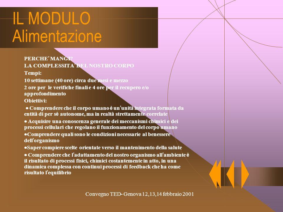 Convegno TED- Genova 12,13,14 febbraio 2001 IL MODULO Alimentazione PERCHE MANGI.
