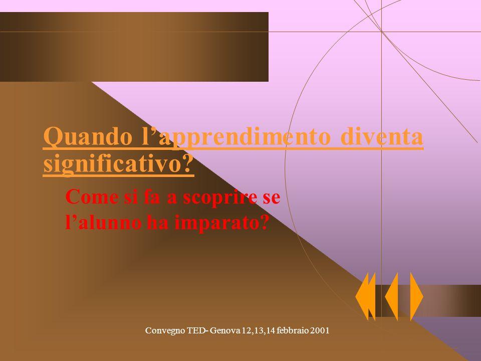 Convegno TED- Genova 12,13,14 febbraio 2001 Quando lapprendimento diventa significativo.